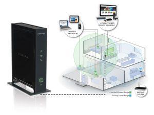 Network Solutions – Clarkson Wireless